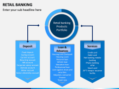 Retail Banking PPT slide 8