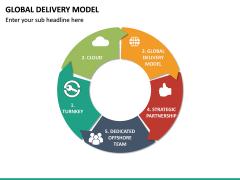 Global Delivery Model PPT Slide 27