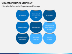 Organizational Strategy PPT Slide 9