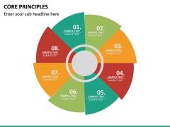 Core Principles PPT slide 20