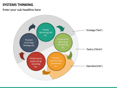 Systems Thinking PPT Slide 21