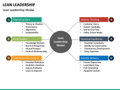 Lean Leadership PPT Slide 18