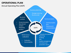 Operational Plan PPT Slide 16