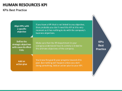 HR KPI PPT Slide 22