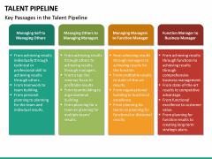 Talent Pipeline PPT Slide 26