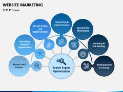 Website marketing PPT slide 3