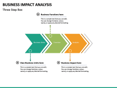 Business impact analysis PPT slide 34