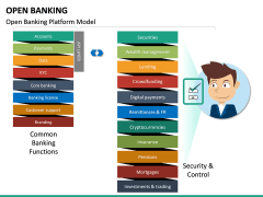 Open Banking PPT slide 28
