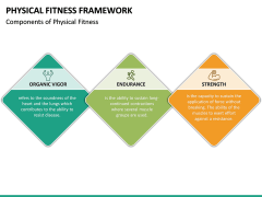 Physical Fitness Framework PPT Slide 15