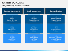Business outcomes PPT slide 4