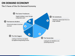 On Demand Economy PPT slide 5