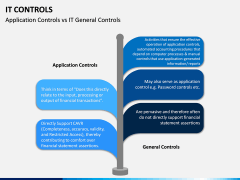 IT Controls PPT Slide 11