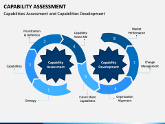 Capability Assessment PPT Slide 2