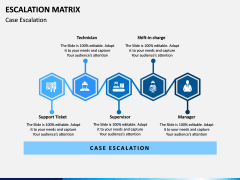 Escalation matrix PPT slide 1