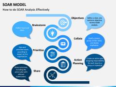 SOAR Model PPT Slide 6