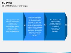 ISO 14001 PPT Slide 5