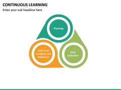 Continuous Learning PPT Slide 29