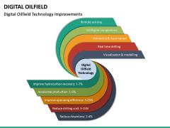 Digital Oilfield PPT Slide 14