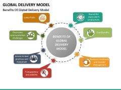 Global Delivery Model PPT Slide 29