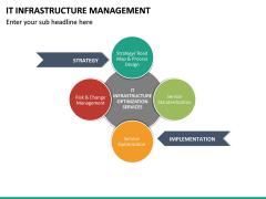 IT Infrastructure Management PPT Slide 42