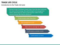 Trade Life Cycle PPT Slide 11