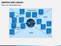 Empathy Map Canvas PPT Slide 7