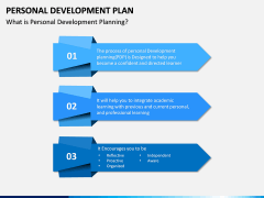 Personal Development Plan PPT Slide 20