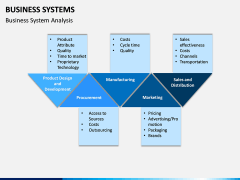 Business Systems PPT Slide 8