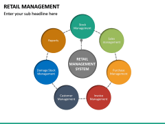 Retail Management PPT slide 22