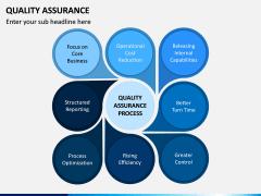 Quality Assurance PPT Slide 11