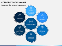 Corporate Governance PPT Slide 4