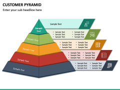 Customer Pyramid PPT Slide 23