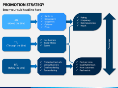 Promotion Strategy PPT Slide 18