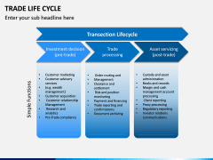 Trade Life Cycle PPT Slide 6