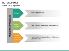 Mutual Funds PPT Slide 21