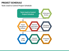 Project Schedule PPT Slide 30