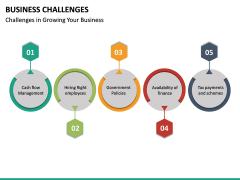 Business Challenges PPT Slide 19