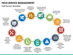 Field Service Management PPT Slide 16