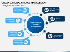 Organizational Change Management PPT Slide 2