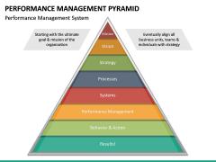 Performance Management Pyramid PPT Slide 10