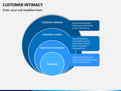 Customer Intimacy PPT Slide 3