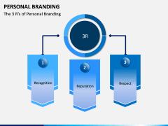 Personal Branding PPT Slide 21