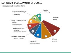 Software Development Lifecycle PPT Slide 26