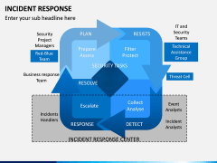 Incident Response PPT Cover Slide 14