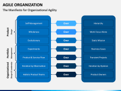 Agile Organization PPT Slide 9