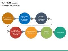 Business Case PPT slide 29