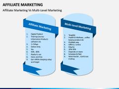 Affiliate Marketing PPT Slide 16