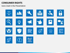Consumer Rights PPT Slide 7