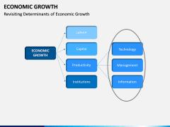 Economic Growth PPT Slide 17