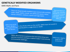 Genetically Modified Organisms (GMO) PPT Slide 2